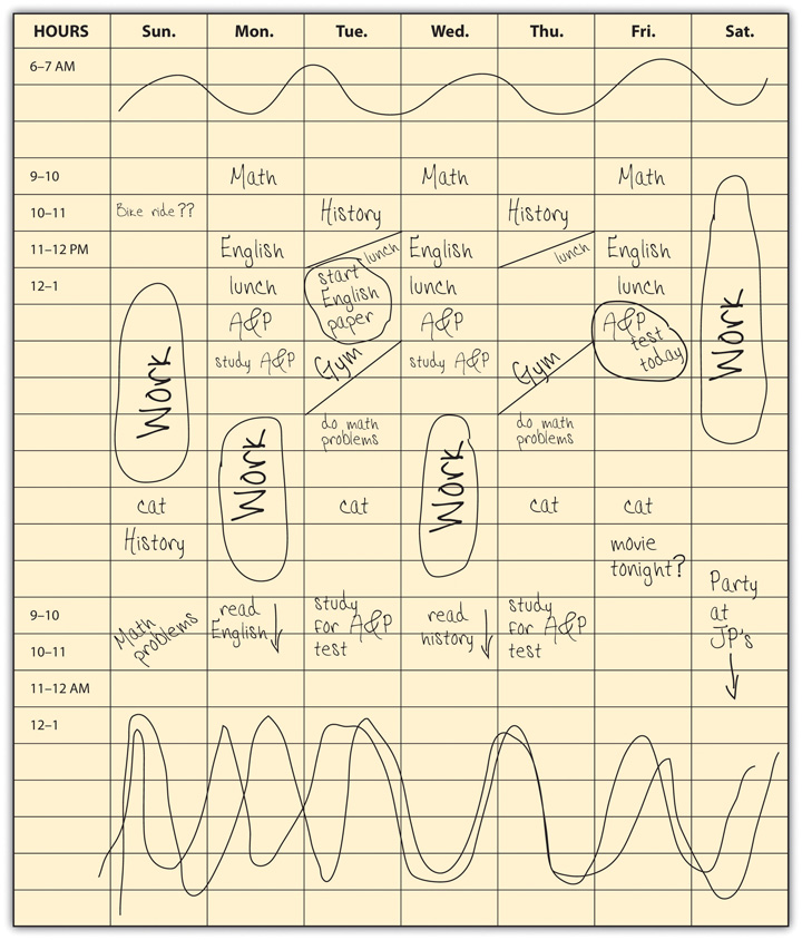 Example of a Student's Weekly Planner Page with Class Times and Important Study Sessions